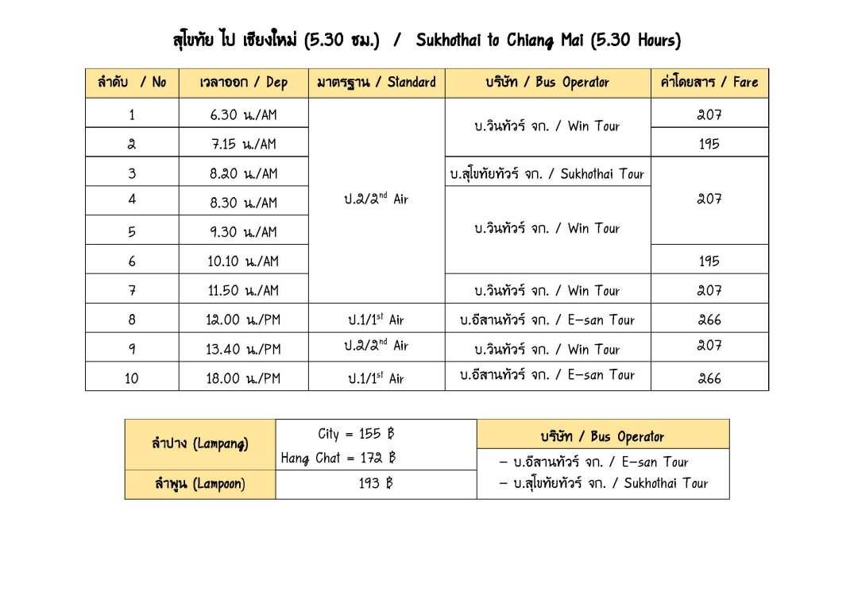 Bus schedule sukhothai chiangmai