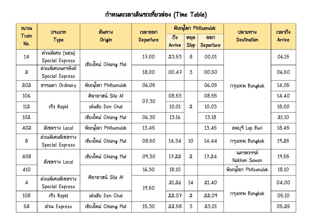 Train schedule Sukhothai